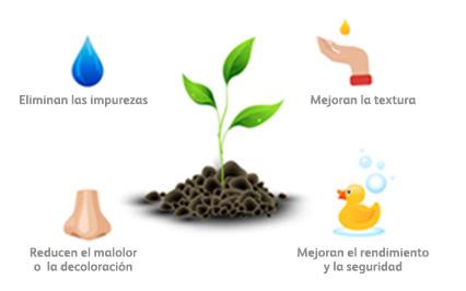 Elimina impurezas, mejora la textura, reduce el mal olor o la decoloración, mejora el rendimiento y la seguridad.